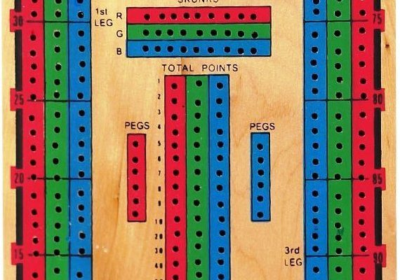Deluxe 3 Track Cribbage Board with Color Tracks